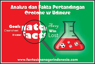analisa dan fakta pertandingan crotone vs udinese fantasi manager indonesia