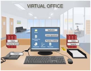 Keuntungan Memiliki Virtual Office di Jakarta dari Sisi Ekonomi
