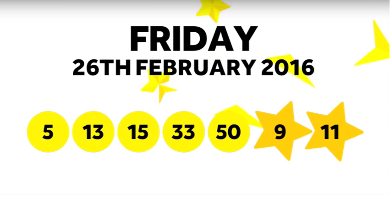 The National Lottery Friday 'EuroMillions' draw results from 26th February 2016