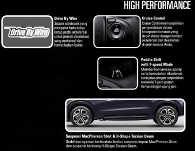 Fitur Pendukung Performance Honda HR-V