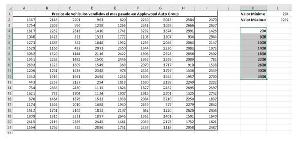 Histograma Excel