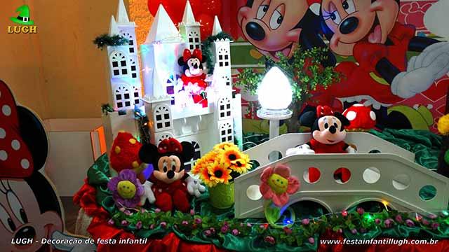 Decoração de aniversário tema da Minnie