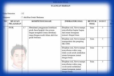 Kisi-Kisi Soal PH / UH PJOK Kelas 5 K13 Tahun 2019