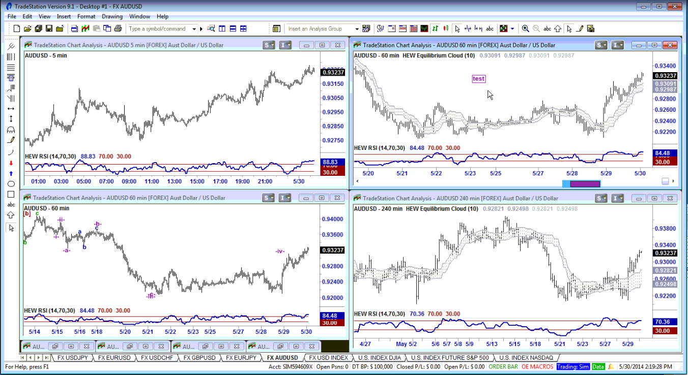 Forex real time data feed