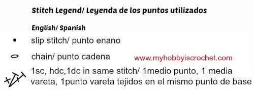 Stitch Legend Chart