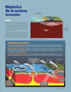 Apoyo Primaria Atlas de Geografía del Mundo 5to. Grado Capítulo 2 Lección 1 Dinámica de la Corteza Terrestre, Litosfera, Movimiento de Placas Tectónicas