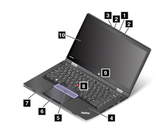 Lenovo ThinkPad X1 Yoga User Guide Manual PDF (English)