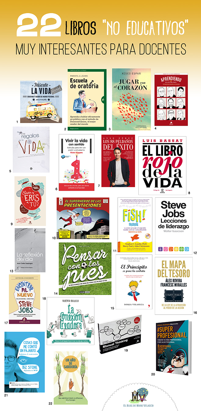 "22 LIBROS ""NO EDUCATIVOS"" MUY INTERESANTES PARA DOCENTES"