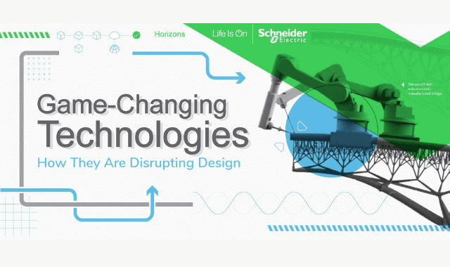 Game-Changing Technologies: How They Are Disrupting Design