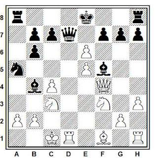 Posición de la partida de ajedrez Andreev - Imeinizk (URSS, 1988)