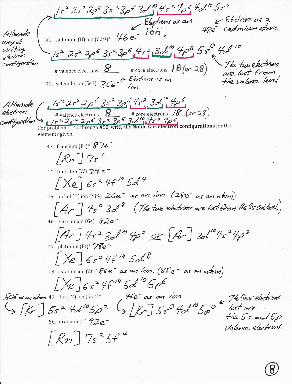 Mr Brueckner S Ap Chemistry Blog 17 Optional Review