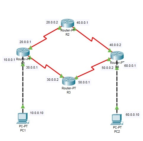 Cisco Certified Network Associate Routing and Switching (200