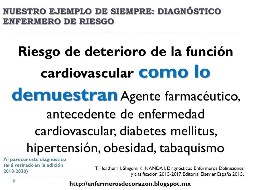 diabetes mellitus enfermería diagnóstico nanda definición
