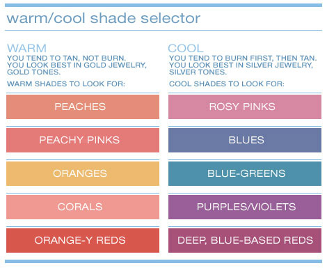 Colors That Compliment Pink beautiful beings: identifying your skin tone and choosing the best