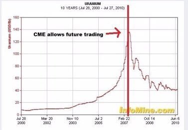 Bitcoin: il rally della criptovaluta si fermerà a gennaio?