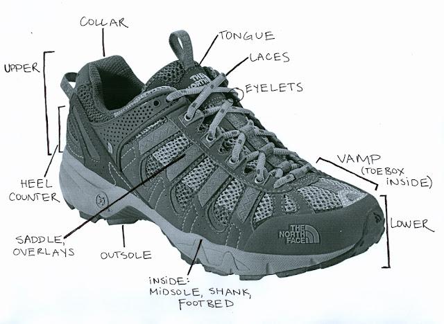 Brand Name Shoes Online Australia