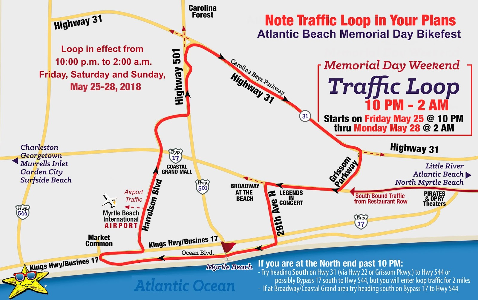 it will start at 29th avenue north and ocean boulevard it will continue south to kings highway near myrtle beach airport