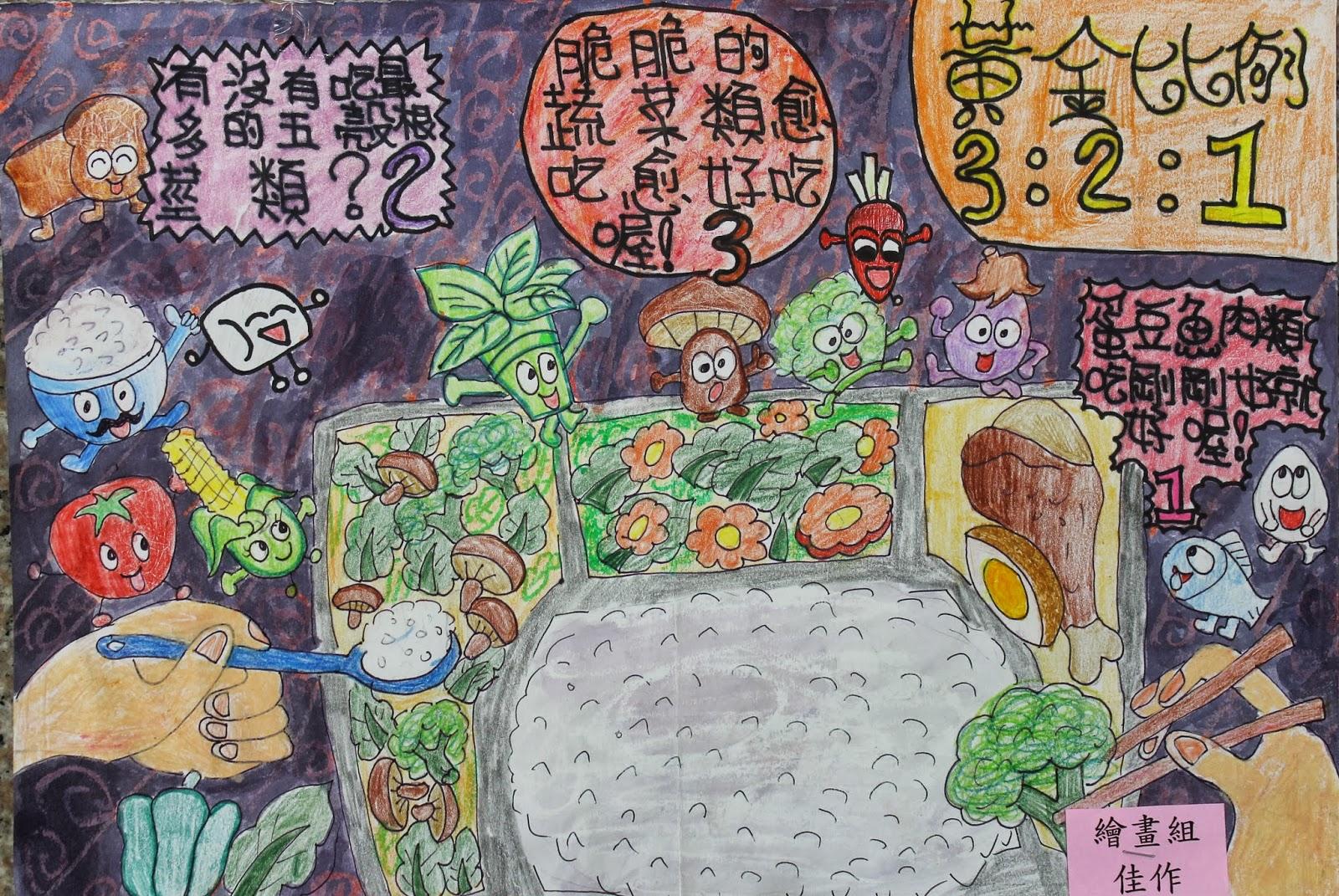 順天國小午餐營養教育網: 102學年度午餐教育藝文比賽-五年級繪畫組