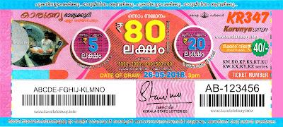"Keralalottery.info, ""kerala lottery result 26 5 2018 karunya kr 347"", 26 May 2018 result karunya kr.347 today, kerala lottery result 26.5.2018, kerala lottery result 26-05-2018, karunya lottery kr 347 results 26-05-2018, karunya lottery kr 347, live karunya lottery kr-347, karunya lottery, kerala lottery today result karunya, karunya lottery (kr-347) 26/05/2018, kr347, 26.5.2018, kr 347, 26.5.18, karunya lottery kr347, karunya lottery 26.5.2018, kerala lottery 26.5.2018, kerala lottery result 26-5-2018, kerala lottery result 26-05-2018, kerala lottery result karunya, karunya lottery result today, karunya lottery kr347, 26-5-2018-kr-347-karunya-lottery-result-today-kerala-lottery-results, keralagovernment, result, gov.in, picture, image, images, pics, pictures kerala lottery, kl result, yesterday lottery results, lotteries results, keralalotteries, kerala lottery, keralalotteryresult, kerala lottery result, kerala lottery result live, kerala lottery today, kerala lottery result today, kerala lottery results today, today kerala lottery result, karunya lottery results, kerala lottery result today karunya, karunya lottery result, kerala lottery result karunya today, kerala lottery karunya today result, karunya kerala lottery result, today karunya lottery result, karunya lottery today result, karunya lottery results today, today kerala lottery result karunya, kerala lottery results today karunya, karunya lottery today, today lottery result karunya, karunya lottery result today, kerala lottery result live, kerala lottery bumper result, kerala lottery result yesterday, kerala lottery result today, kerala online lottery results, kerala lottery draw, kerala lottery results, kerala state lottery today, kerala lottare, kerala lottery result, lottery today, kerala lottery today draw result"