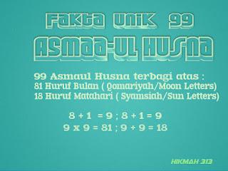 Ternyata 99 Asmaa-ul Husna hurufnya diawali 81 Qomariah dan 18 Syamsiah