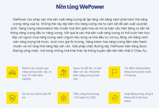 WePower là gì