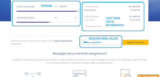 Tahap-Tahap Pinjam Uang Online di uangteman.com