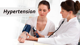 hypertension due to obesity