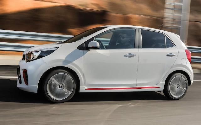 Novo Kia Picanto 2019 Automático