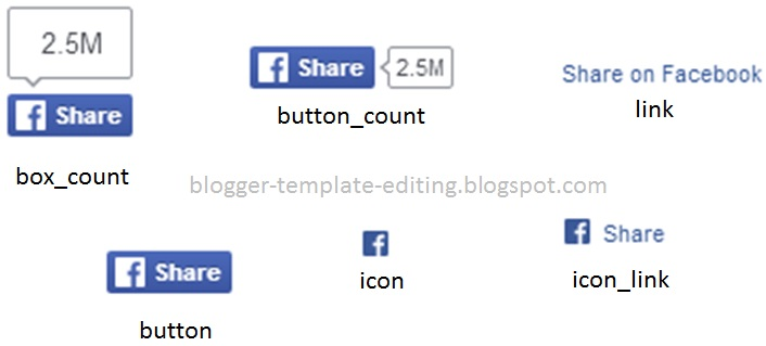 Blogger template editing boxcount pronofoot35fo Images