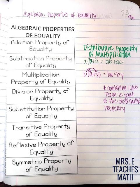 Algebraic Properties of Equality Foldable