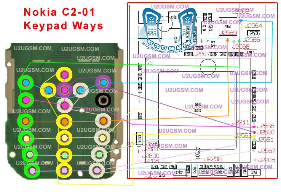 Nokia c2 01 прошивка скачать бесплатно