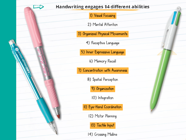 How Handwriting Helps!