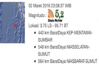 radiocitisfm-Gempa susulan di Mentawai kembali terjadi
