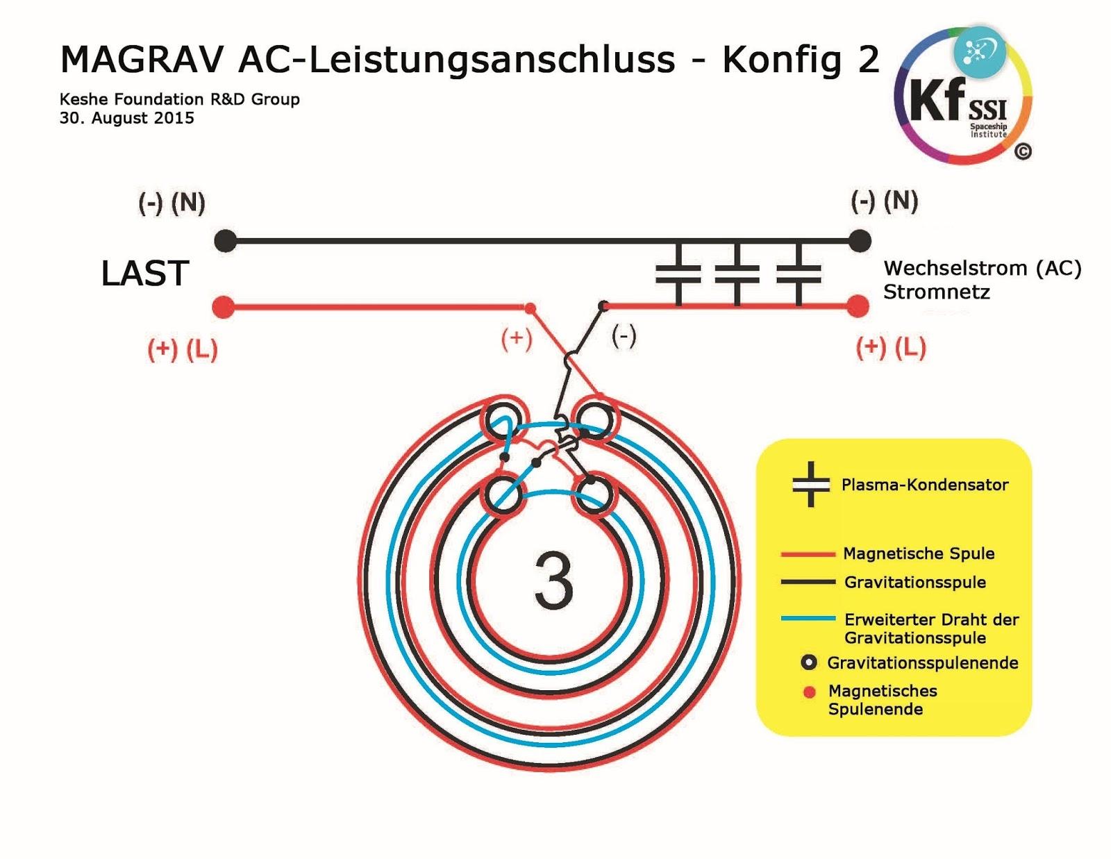 Großartig Dreidraht Generator Anschließen Galerie - Schaltplan Serie ...