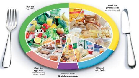 Makanan Penambah Berat Badan Yang Efektif dan Sehat