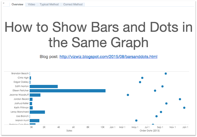 Tableau Tip Tuesday: How to Show Bars and Dots in the Same Graph