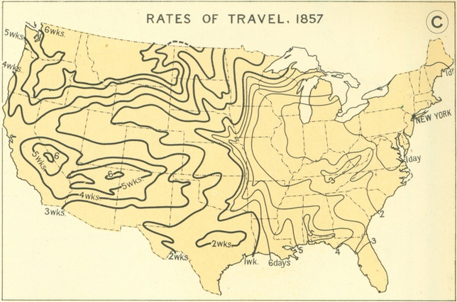 Rates to travel 1857