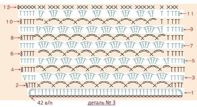 Схема вязания кармана