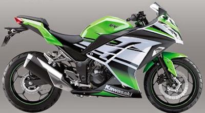 harga motor kawasaki ninja 250 ABS terbaru