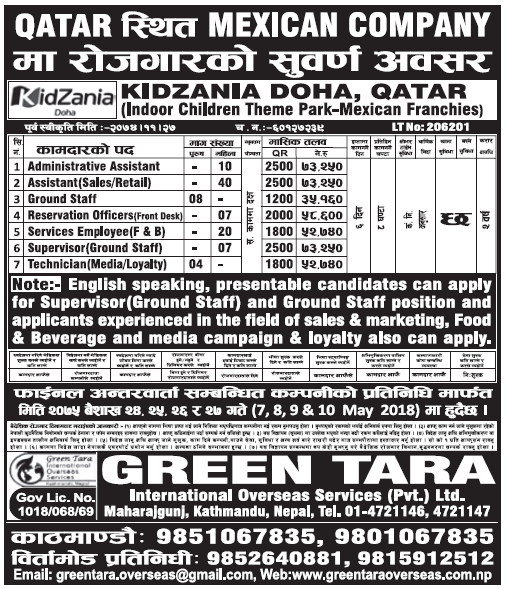 Jobs in Qatar for Nepali, Salary Rs 73,250