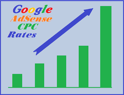 Increase Adsense CPC Rates