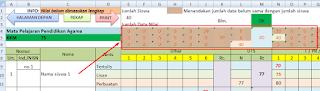 indikator validasi aplikasi raport sd ktsp