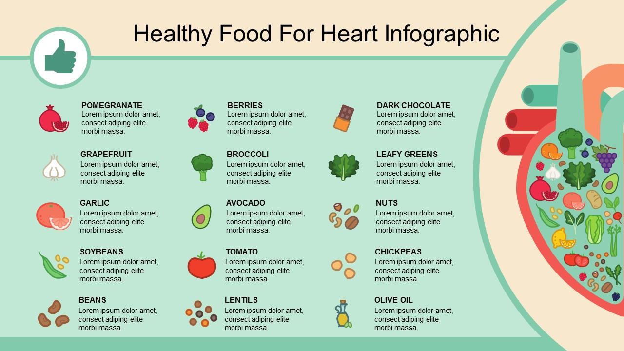 عرض بوربوينت انفوجرافيك للنظام الغذائي