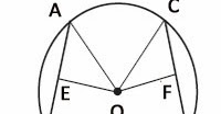 Chords equidistant from the centre of a circle are equal