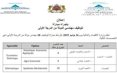 Concours de recrutement : Ministère de l'Economie et des Finances