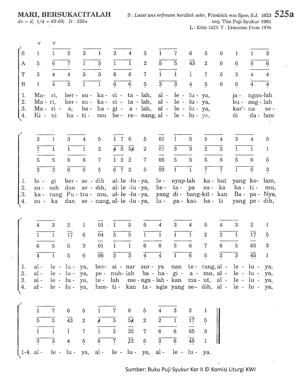 Lirik Dan Chord Lagu Mari, Bersukacitalah