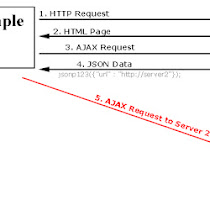 Reflected XSS + Possible Server Side Template Injection in