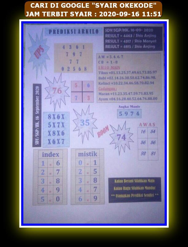 Kode syair Hongkong Rabu 16 September 2020 129