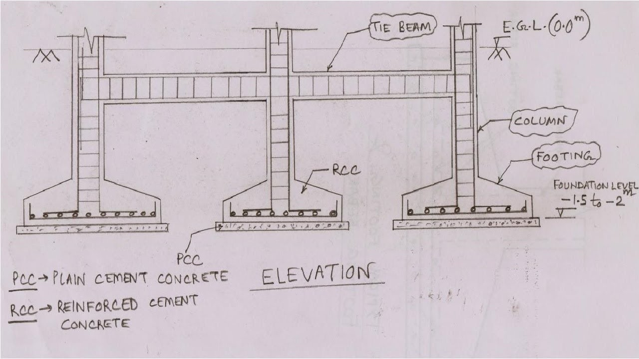 What is the function of RCC Column in buildings