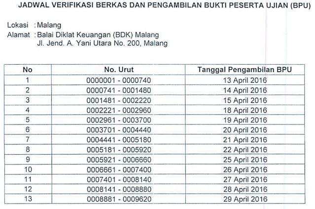 Jadwal Verifikasi Berkas STAN Malang